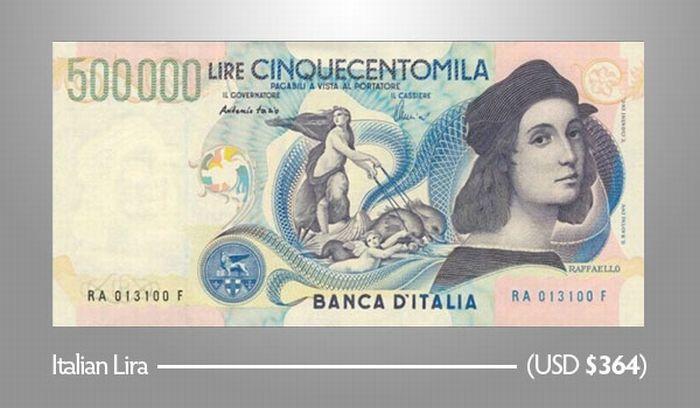 500.000 Итальянских лир