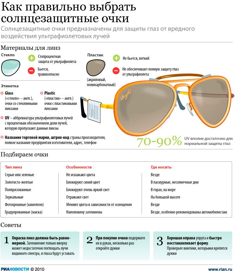 Несколько советов по выбору солнцезащитных очков