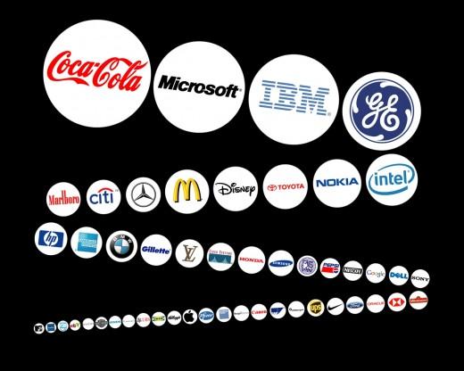 Определение понятий «торговая марка», «товарный знак»