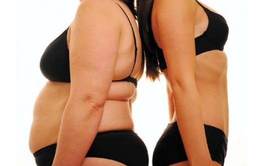 Как убрать живот с помощью диеты
