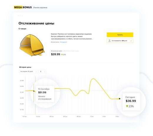 «Умная корзина»: новая разработка на рынке eCommerce от сервиса «Мегабонус»