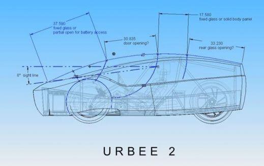 В США создан первый напечатанный на 3D принтере автомобиль